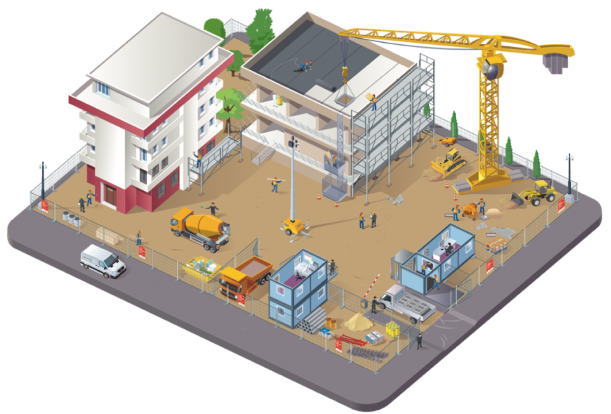 Construction site security solutions at a glance